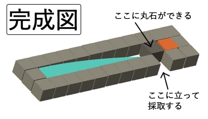 丸石製造機の完成図