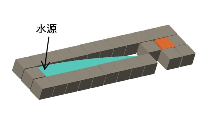 丸石製造機の水源の位置
